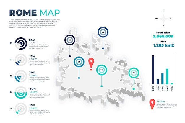 Infografía de mapa de roma isométrica