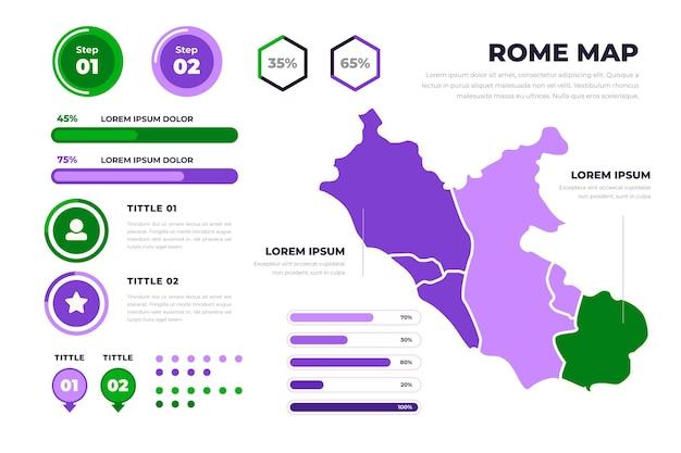 Infografía de mapa de roma plana con estadísticas