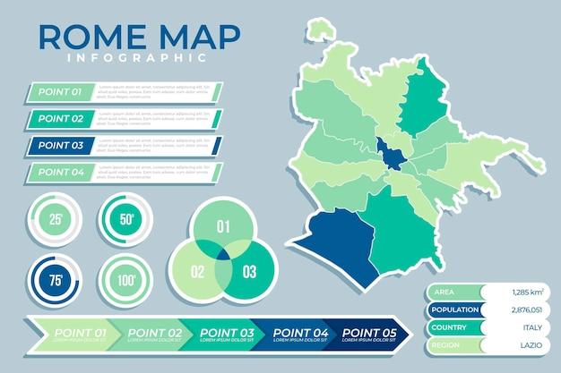 Infografía de mapa de roma plana