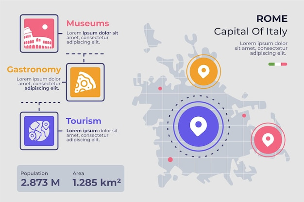 Infografía de mapa de roma plana vector gratuito