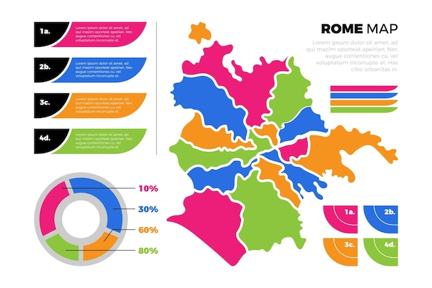 Infografía del mapa de roma