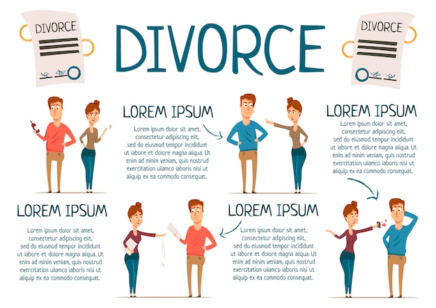Infografía de matrimonio y divorcio