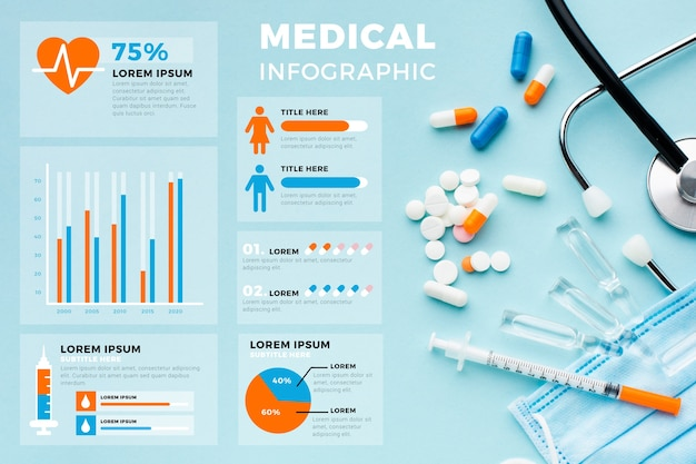 Infografía médica con cuadros estadísticos.