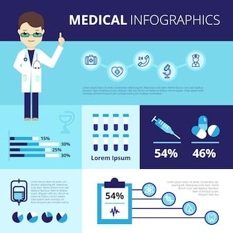 Infografía médica con médico en bata blanca iconos de atención de emergencia estadísticas y gráficos