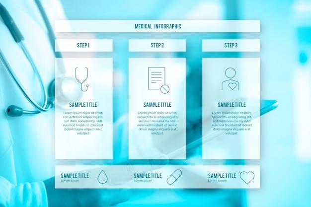 Infografía médica con pasos de un tratamiento.