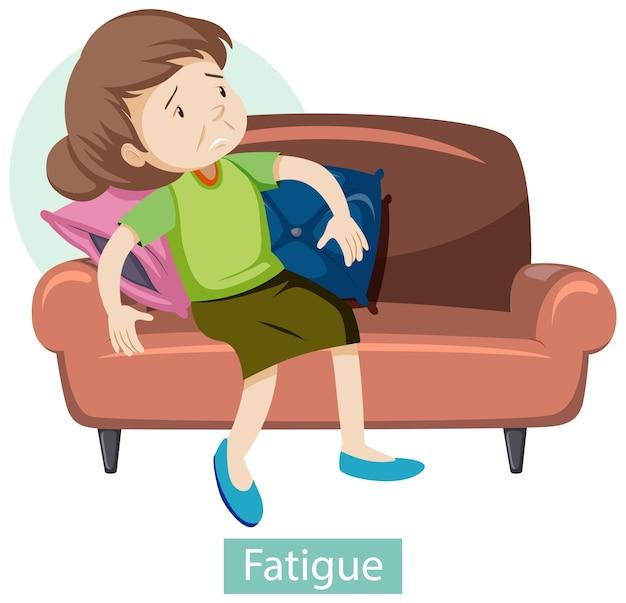 Infografía médica de síntomas de fatiga.