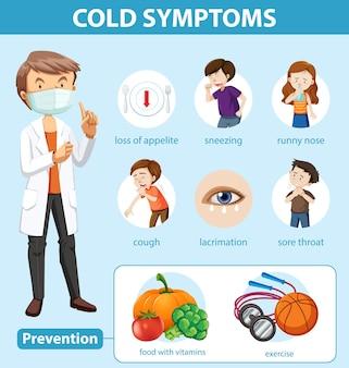 Infografía médica de los síntomas del resfriado y la prevención.