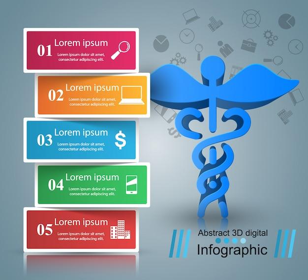 Infografia medica