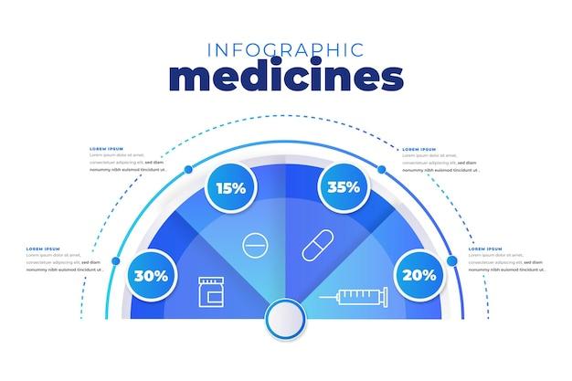Infografía de medicamentos degradados