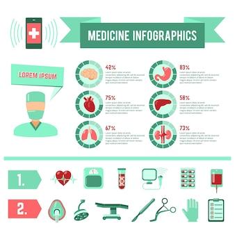 Infografía de medicina de cirugía