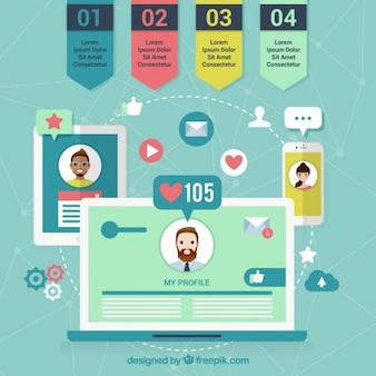 Infografía de medios sociales en diseño plano