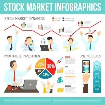 Infografía del mercado de valores
