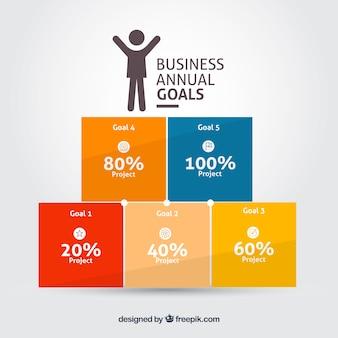 Infografía de metas anuales de negocio