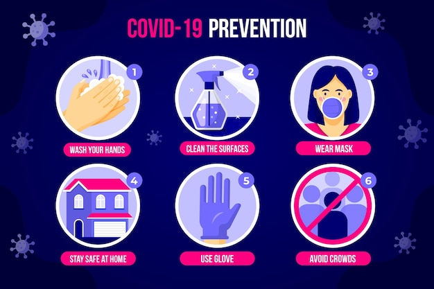 Infografía de métodos de prevención de coronavirus