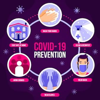 Infografía con métodos de prevención de coronavirus