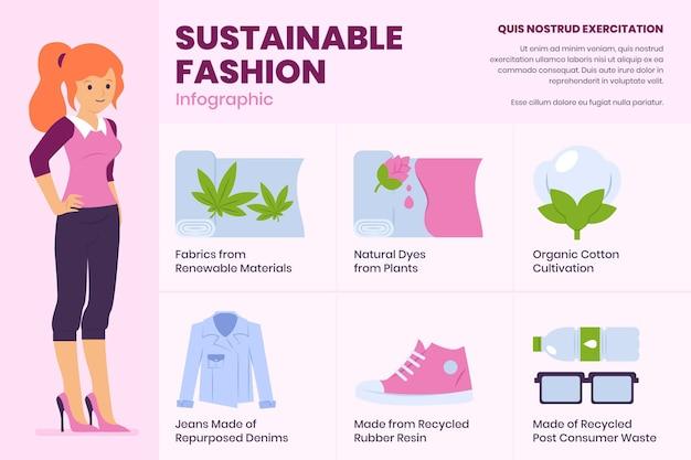 Infografía de moda plana sostenible