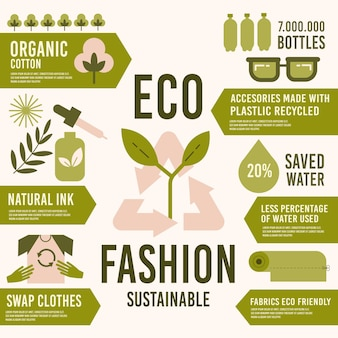 Infografía de moda sostenible dibujada a mano plana