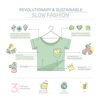 Infografía de moda sostenible dibujada a mano