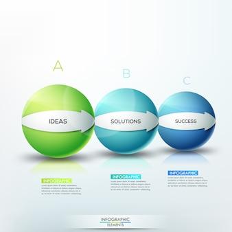 Infografía moderna, 3 elementos esféricos con letras de diferentes tamaños con flechas