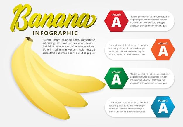 Infografía moderna para fruta de plátano con concepto de detalle