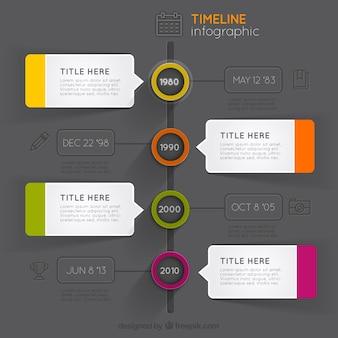 Infografía moderna de línea del tiempo
