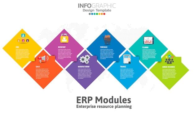 Infografía de módulos de planificación de recursos empresariales (erp) con diseño de diagrama, gráfico e icono.