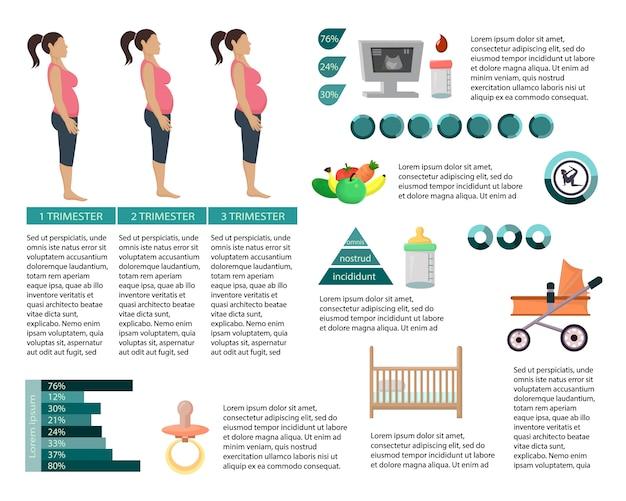 Infografía de mujer embarazada