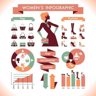 Infografía de mujeres