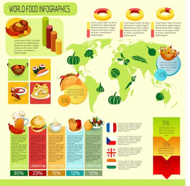 Infografía mundial de alimentos