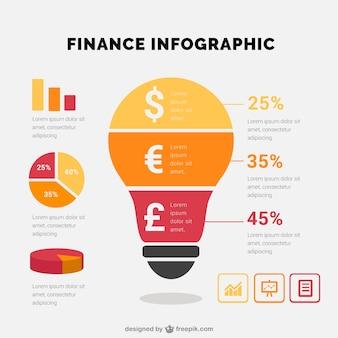 Infografía de negocios con diferentes elementos
