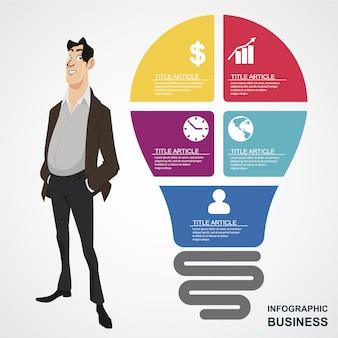 Infografía de negocios con diseño de bombilla