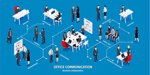 Infografía de negocios isométrica con personajes humanos de trabajadores de oficina con líneas de diagrama de flujo