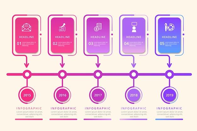 Infografía de negocios de línea de tiempo en diseño plano