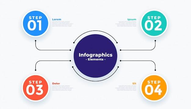 Infografía de negocios modernos de cuatro pasos
