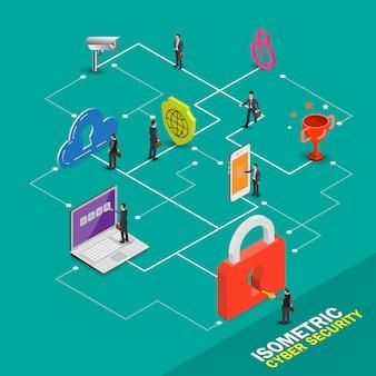 Infografía de negocios de seguridad cibernética isométrica 3d