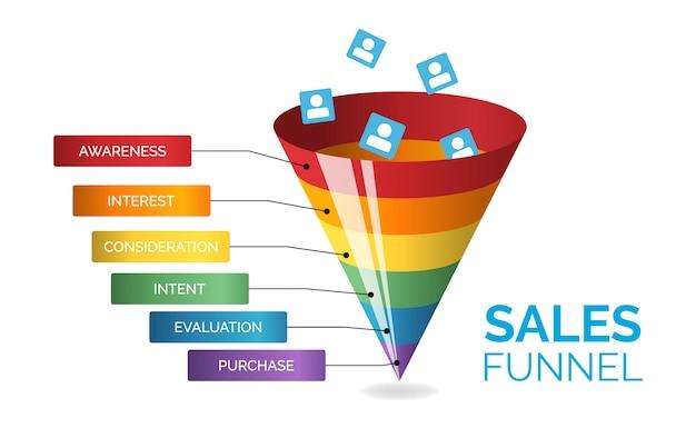 Infografía de negocios con seis etapas del embudo de ventas sobre fondo blanco, ilustración. concepto de marketing en redes sociales e internet