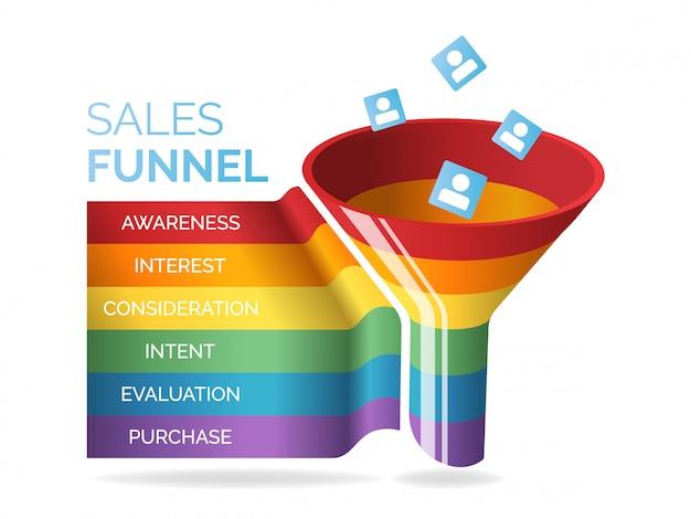 Infografía de negocios con seis etapas del embudo de ventas sobre fondo blanco, ilustración. marketing en internet y redes sociales