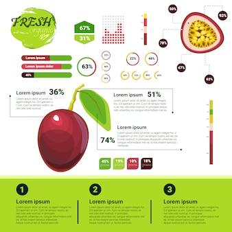Infografía orgánica fresca crecimiento de frutas naturales, agricultura y agricultura.