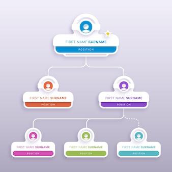 Infografía de organigrama de estilo de papel