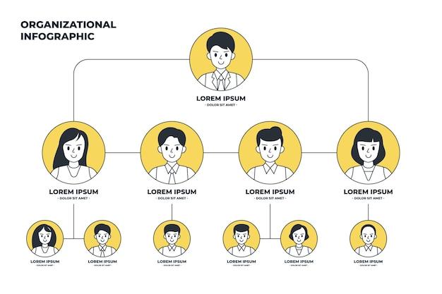 Infografía de organigrama plano lineal