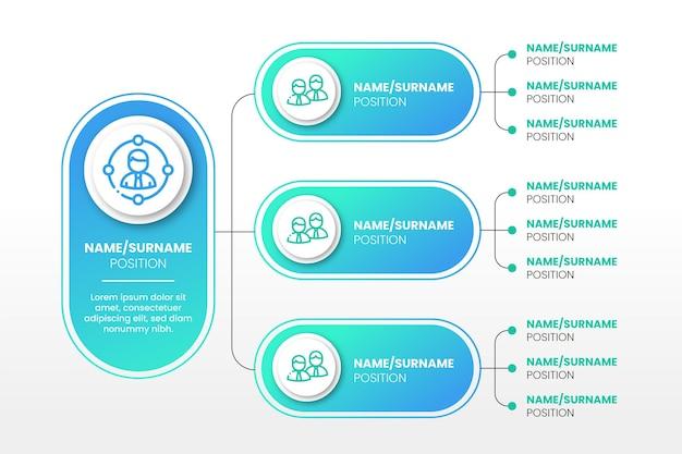 Infografía de organigrama plano