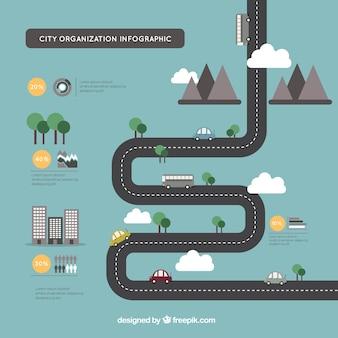 Infografía de organización de ciudad