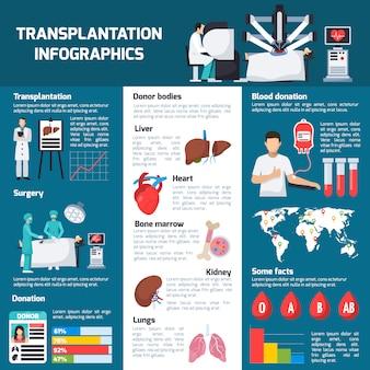 Infografía ortogonal de trasplante