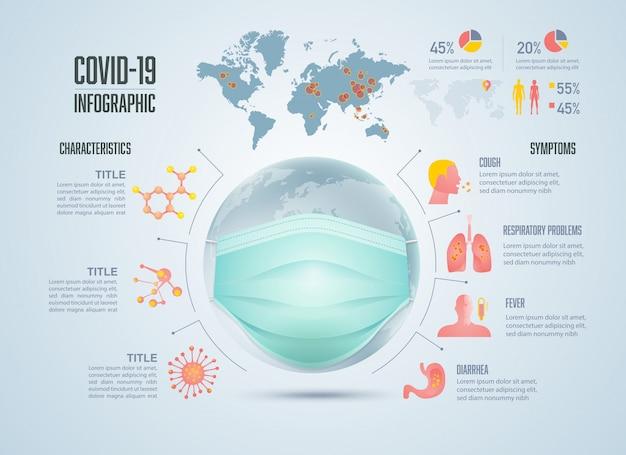 Infografía de pandemia