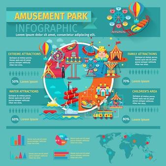 Infografía de parque de atracciones con símbolos y gráficos de atracciones familiares