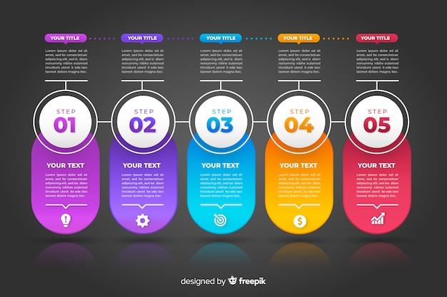 Infografía de pasos comerciales