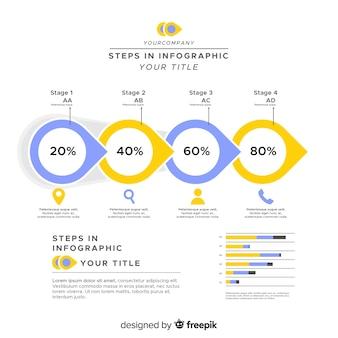 Infografía con pasos y opciones en diseño plano