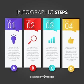 Infografía por pasos