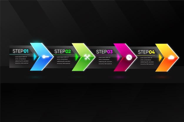 Infografía de pasos