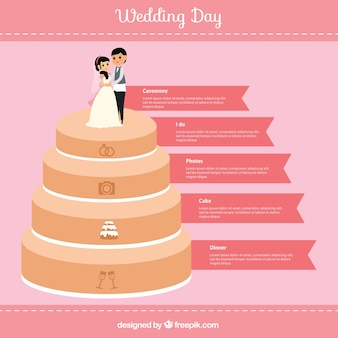 Infografía de pastel de boda